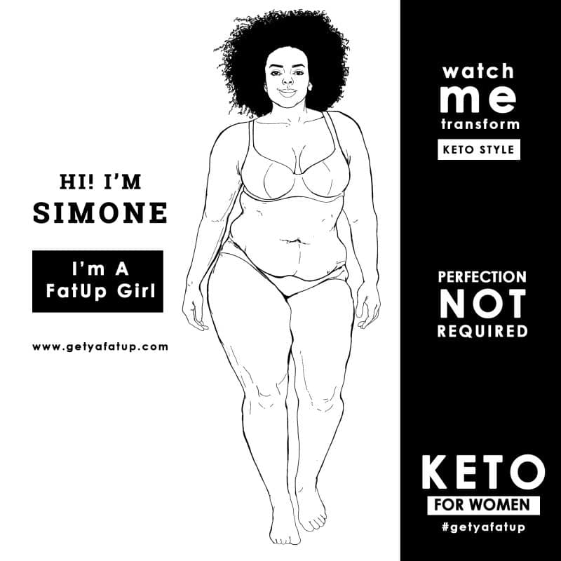 Drawing of Women Body Starting Keto